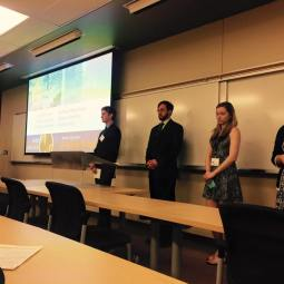Presenting at NCUR 2015
